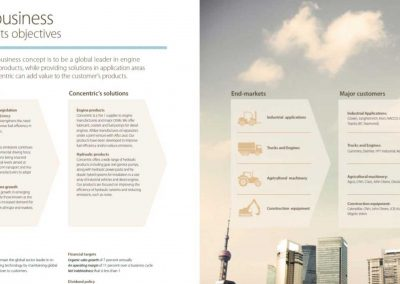 Concentric Annual Report 2011